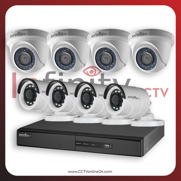 Paket CCTV Infinity 2MP Fixed 8CH