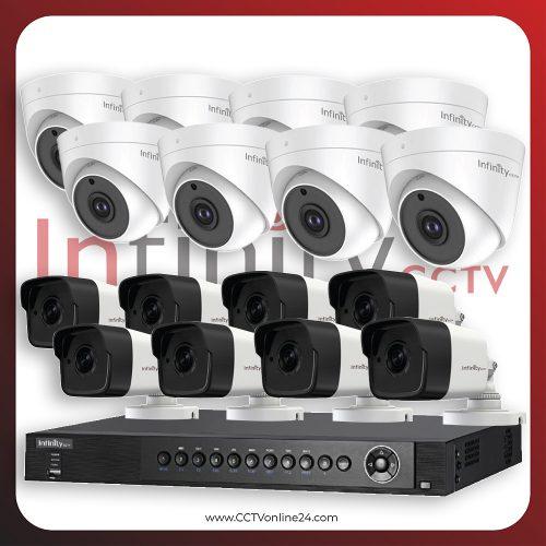 Paket CCTV Infinity 5MP Fixed 16CH