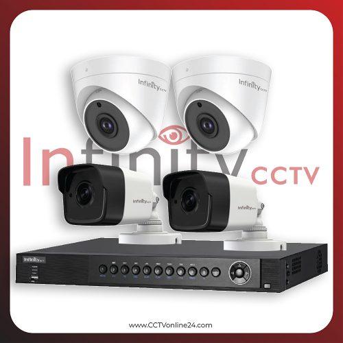 Paket CCTV Infinity 5MP Fixed 4CH