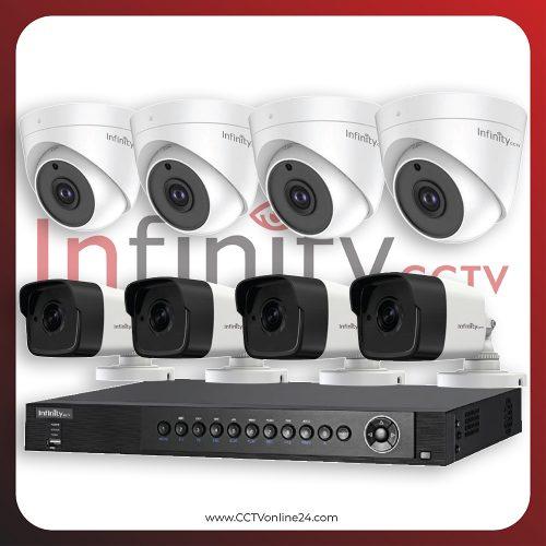 Paket CCTV Infinity 5MP Fixed 8CH
