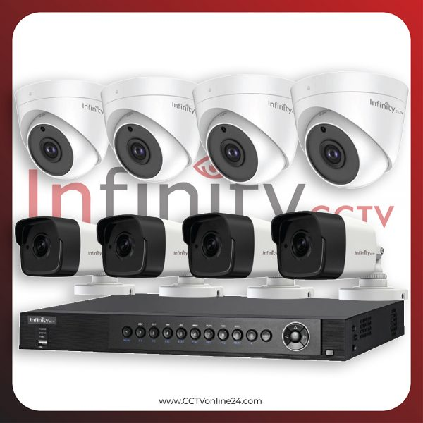Paket CCTV Infinity 5MP Fixed 8CH