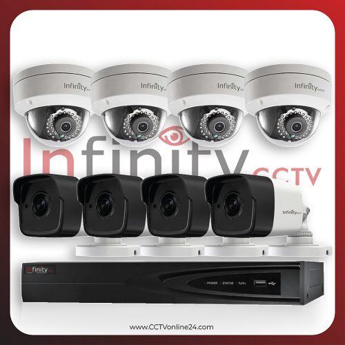Paket CCTV Infinity IP 4MP Fixed 8CH